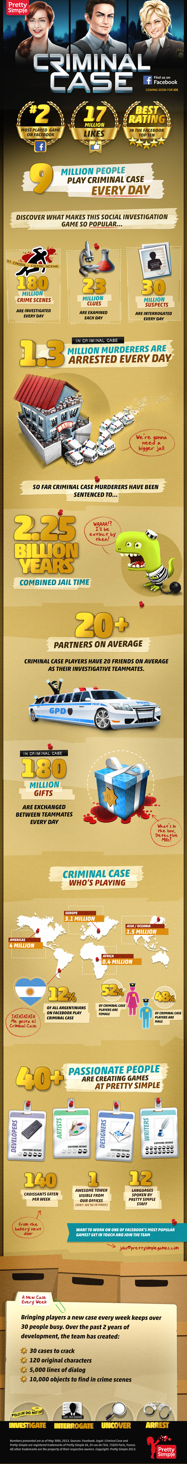 Criminal Case infographic - June 2013