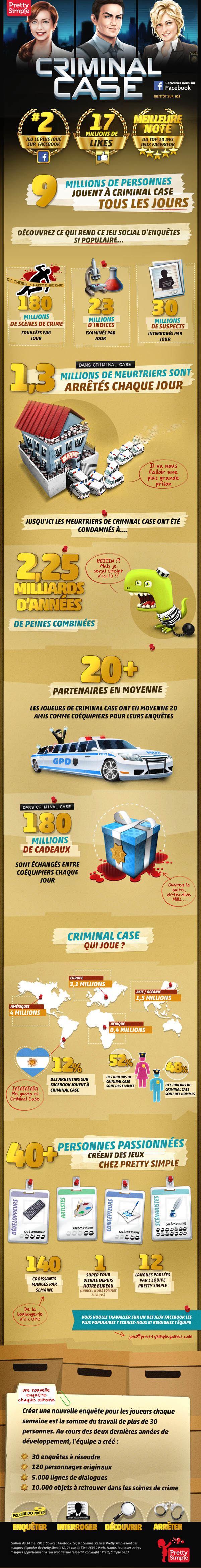 Infographie Criminal Case de Pretty Simple
